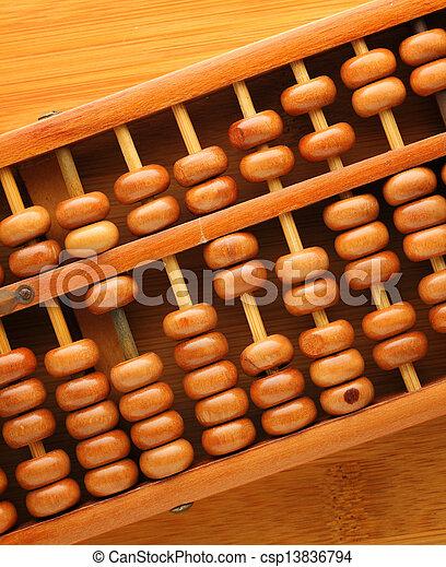 Abacus Preise