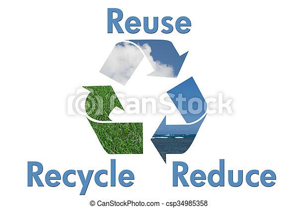 Recycle Symbol With Water Sky And Grass And Text Reuse Reduce And