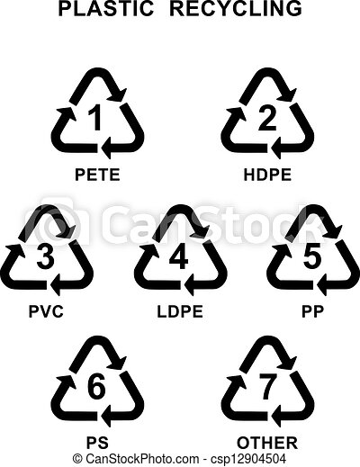 Recycling Plastic Symbol Recycling Symbol For Different Vector