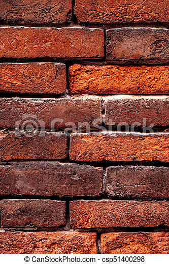 Red Brick Wall Background Close Up Vintage Textured Brick Backdrop