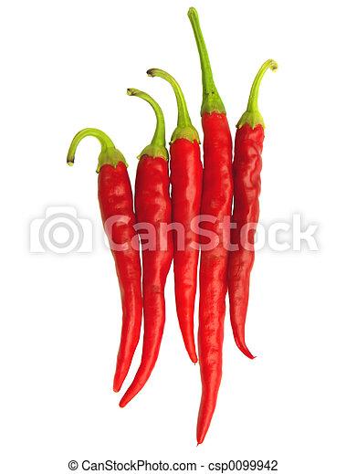 red hot chili pepper - csp0099942