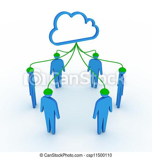 rede, nuvem, social - csp11500110