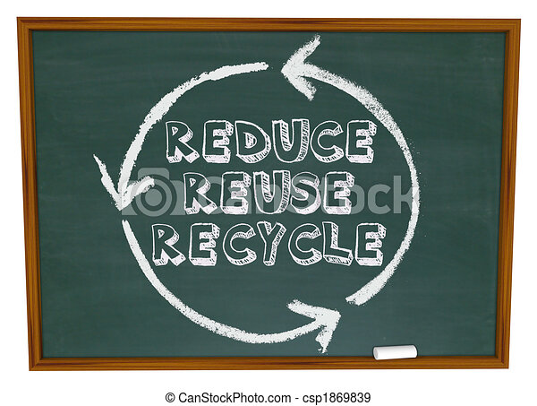 Reduce Reuse Recycle - Chalkboard - csp1869839
