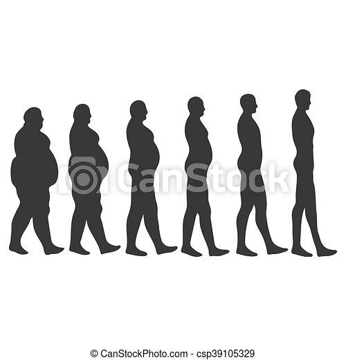 Proceso de perdida de peso