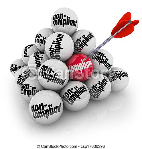 regulamin, piłka, celowanie, ryzyko, wskazówki, piramida, reguły, znaczony, limitująco, odpowiedzialność, usłużny, piłki, czyny, non-compliance, wynikać, ilustrować - csp17830396