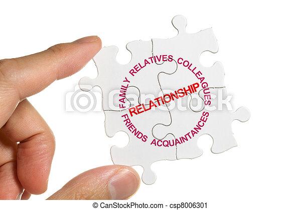 relación - csp8006301