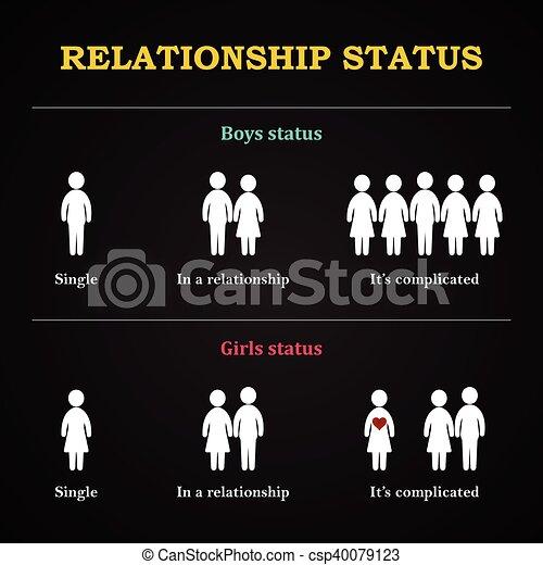 Relationship status - csp40079123