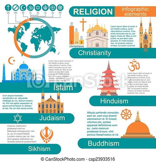 Religion infographics - csp23933516