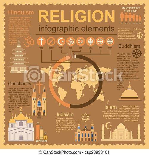 Religion infographics - csp23933101