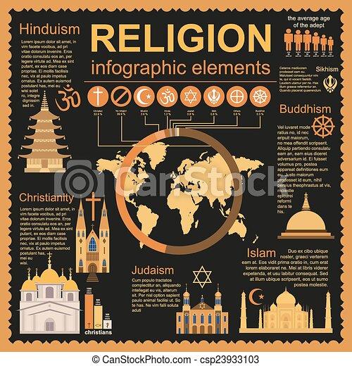 Religion infographics - csp23933103