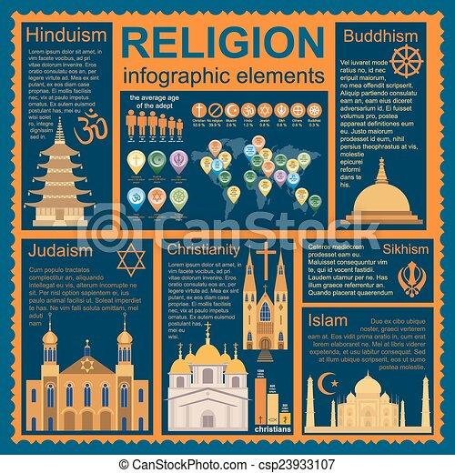 Religion infographics - csp23933107
