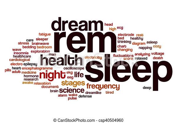 REM sleep word cloud