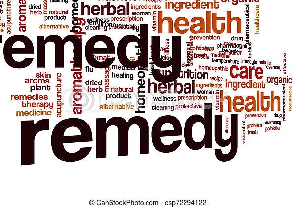 Remedy word cloud - csp72294122