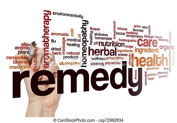 Remedy word cloud - csp72992834