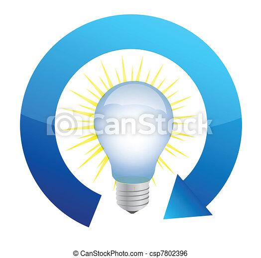 renewable energy light bulb - csp7802396
