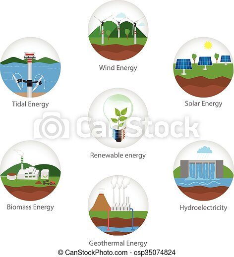 Renewable energy types - csp35074824