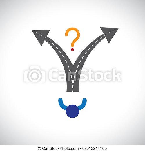 La decisión de la persona confundida de tomar una decisión difícil. La ilustración también representa problemas de toma de decisiones cuando muchas opciones están presentes en la carrera, la vida, etc - csp13214165