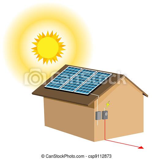 Residential Solar Panel System - csp9112873
