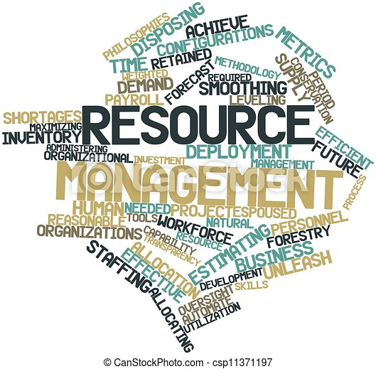 abstract word cloud for resource management with related