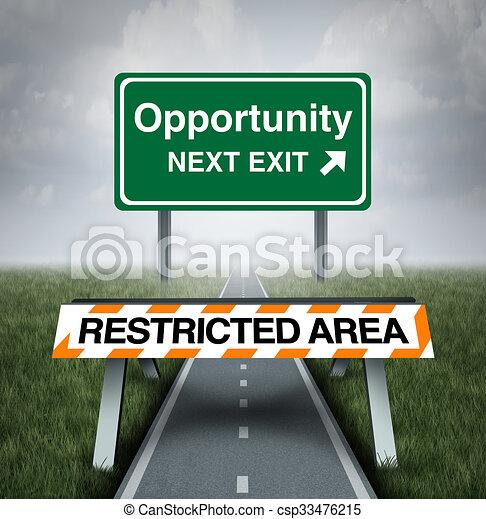 Oportunidad restringida - csp33476215