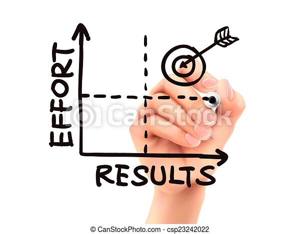 results-effort graph drawn by hand - csp23242022