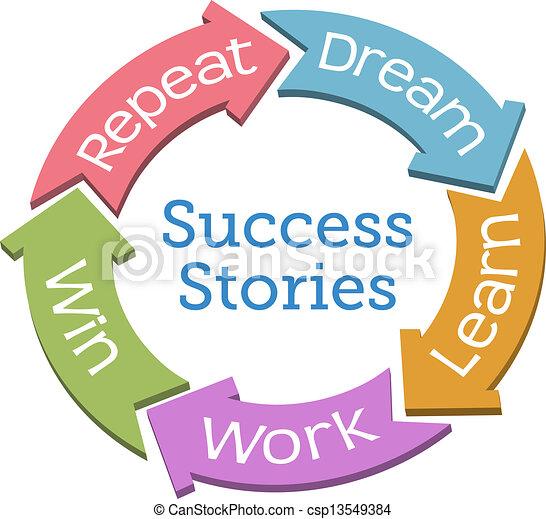 reussite, gagner, travail, flèches, rêve, cycle - csp13549384