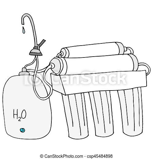 reverse osmosis system - csp45484898