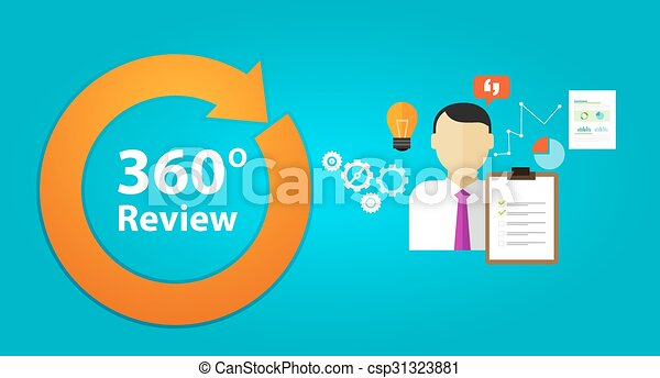 review feedback evaluation performance employee human resource assessment - csp31323881