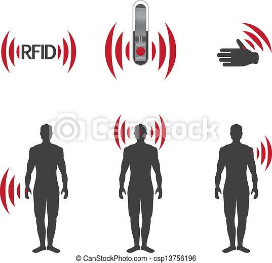 RFID - csp13756196
