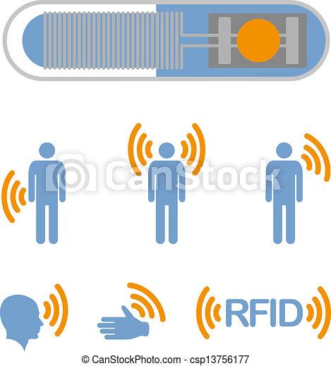 RFID - csp13756177