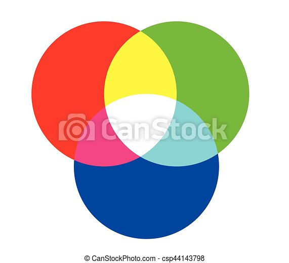 Rgb Color Wheel Design Eps 10 Supported Eps Vectors