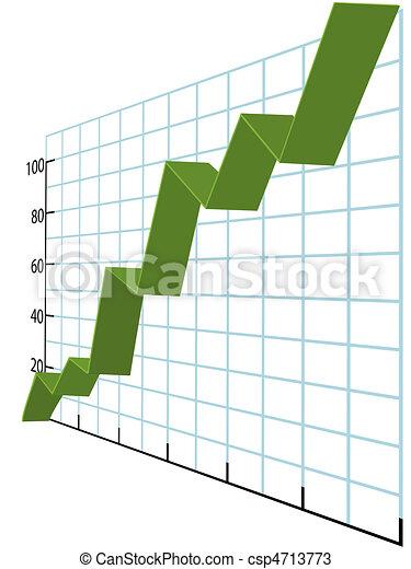 Ribbon charts high growth business data graph - csp4713773