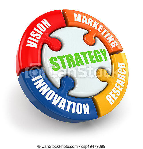 ricerca, innovation., visione, marketing, strategia - csp19479899