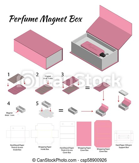 Rigid Box For Perfume Mockup With Dieline