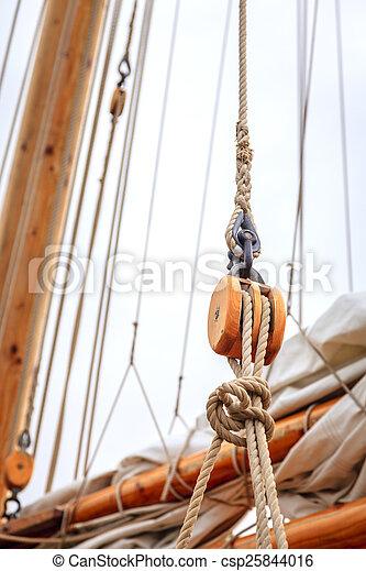 rigning af sejlbåd