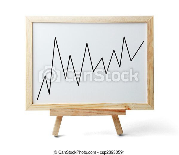 Poster board with graph lines