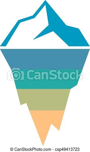 risk analysis iceberg diagram template risk analysis iceberg