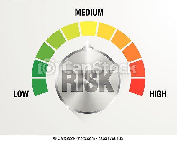 Risk Meter - csp31798133