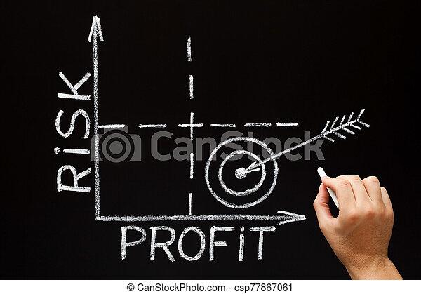 risque, graphique, profit, concept, matrice, business - csp77867061