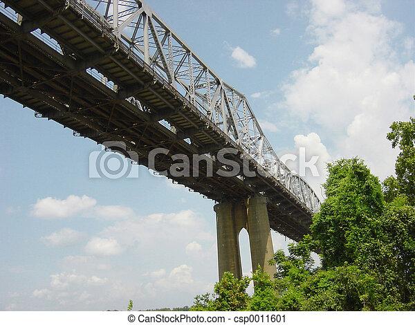 River crossing - csp0011601