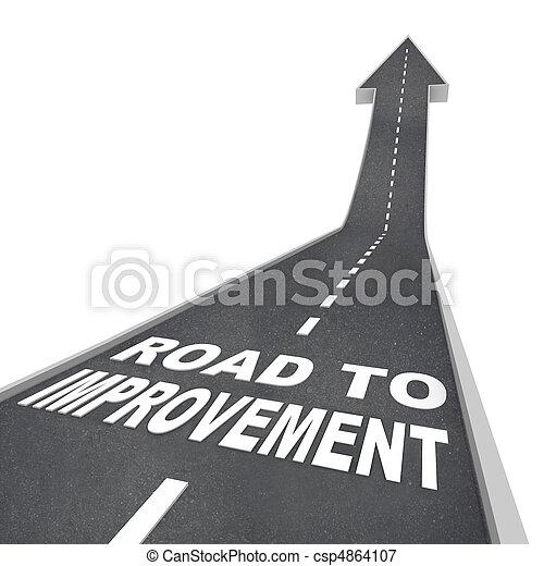 Road to Improvement - Words on Street - csp4864107