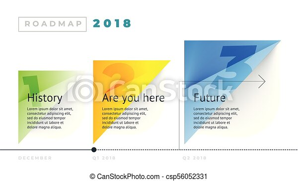 roadmap set lines arrows timeline for registration of sites a road map for start ups polygraphy infographics posters magazines