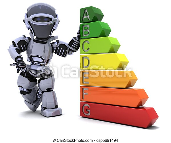 Robot with energy ratings sign - csp5691494