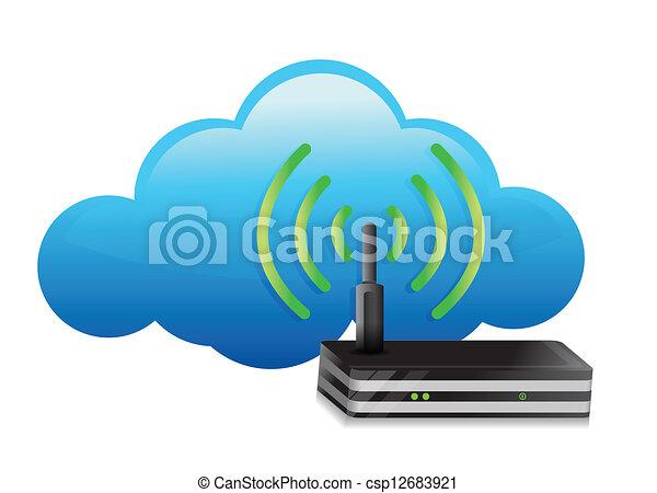 router, modem, nuvem, um - csp12683921
