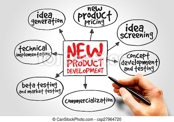rozwój, nowy produkt - csp27964720
