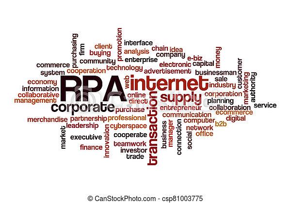 RPA word cloud concept - csp81003775