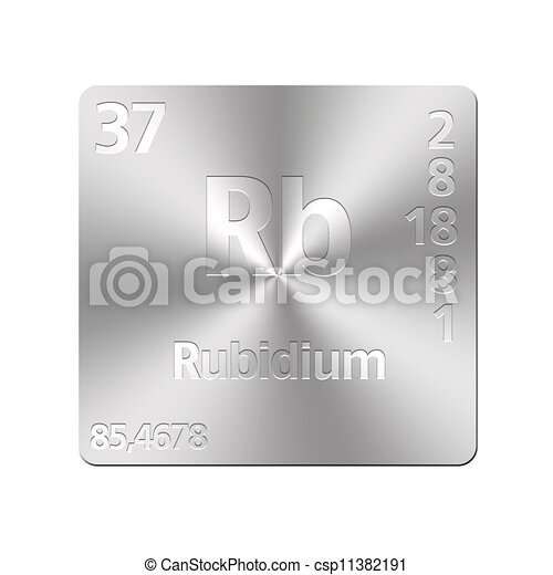 Isolated Metal Button With Periodic Table Rubidium