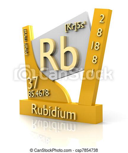 Rubidium Form Periodic Table Of Elements V2 Rubidium Form