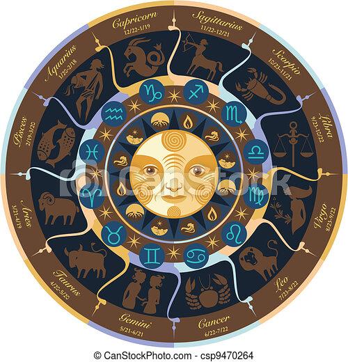 Rueda de horóscopo - csp9470264