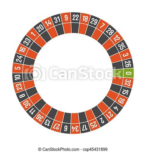 rueda de casino el cero